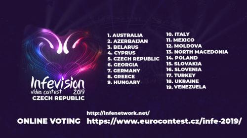 INFEVISION Video Contest Czech Republic