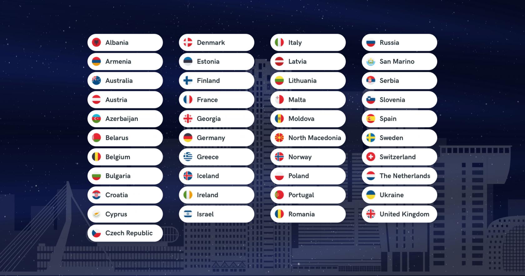 41 zemí v Rotterdamu